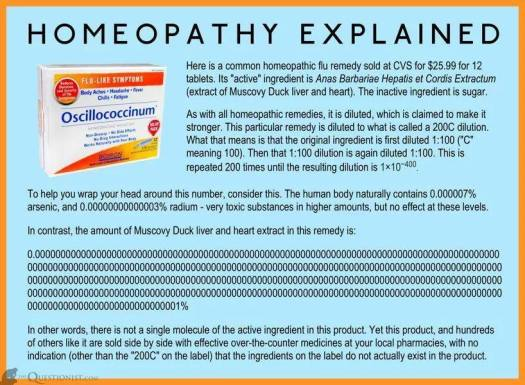 homeopathy explained image