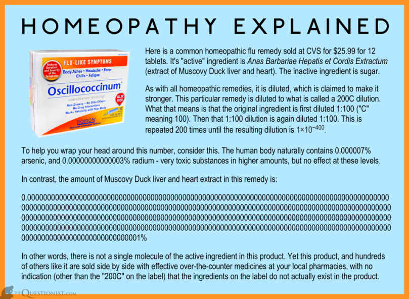 homeopathy explaned